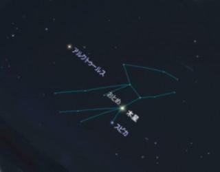 木星 スピカ アルクトゥルス (2)